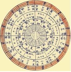 Китайская карта защиты от несчастий 【Чинг】магия