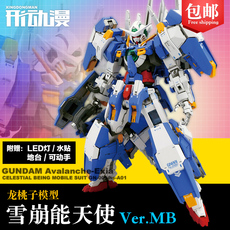 Toys from the gundam series Long