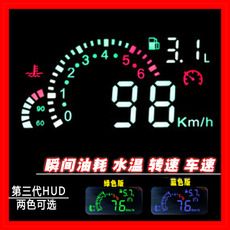 Actisafety HUD